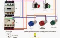 (K202) AEA – Protección y comando de motores eléctricos de baja tensión > Vía Zoom