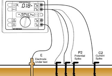 (K03) AEA – Sistemas de puesta a tierra en instalaciones de BT