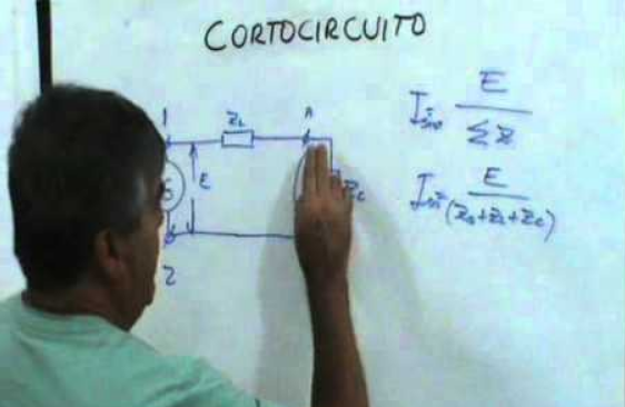 (K14) AEA – Cálculo simplificado de corrientes de cortocircuito