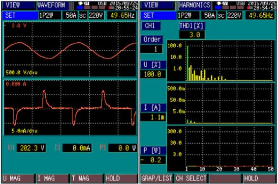 (K56) AEA – Los Armónicos y su compensación en los sistemas eléctricos > Vía Zoom