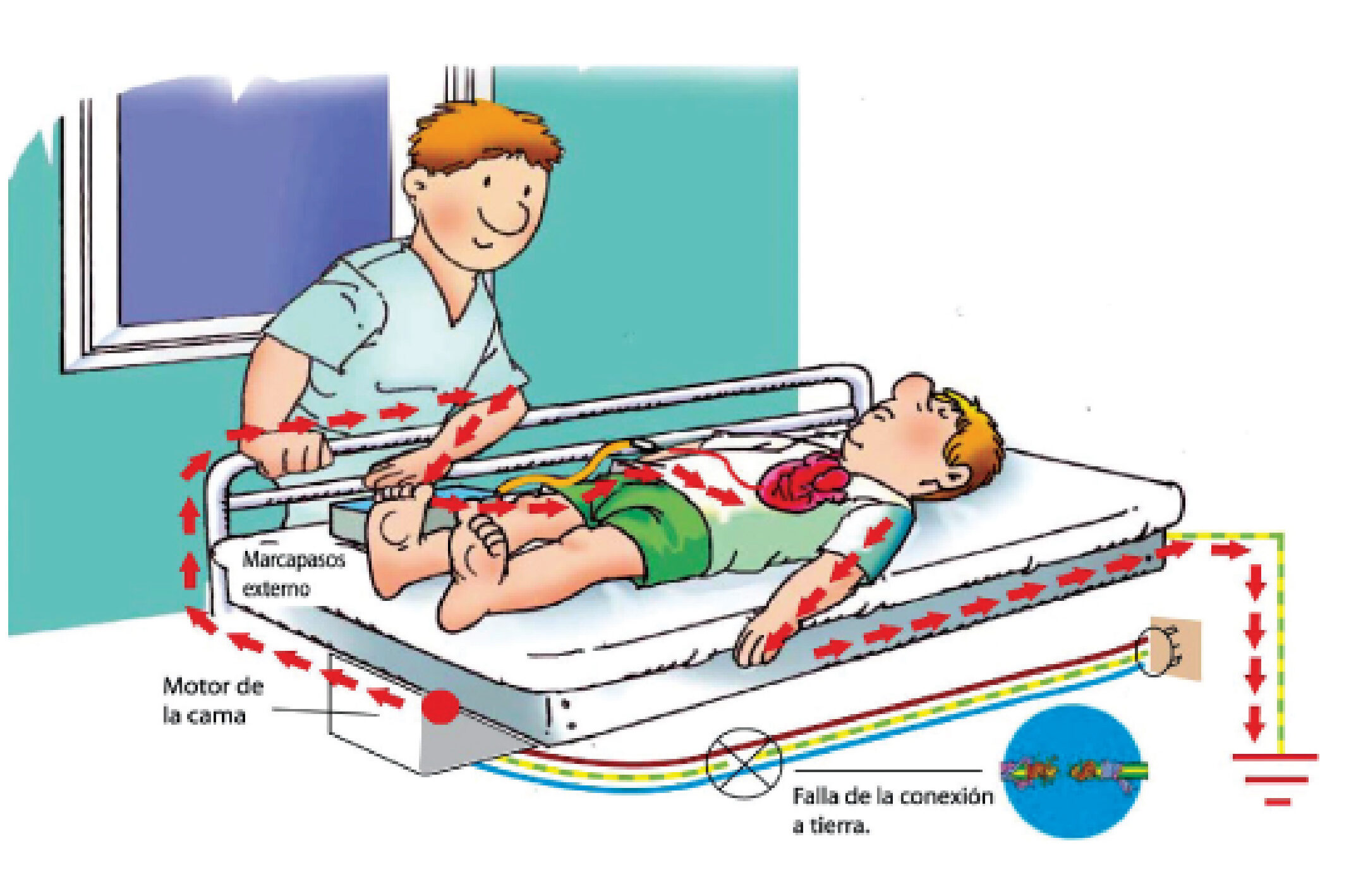 (K65) AEA – Seguridad Hospitalaria > Vía Zoom